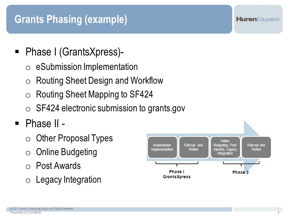 Grants Phasing (example)