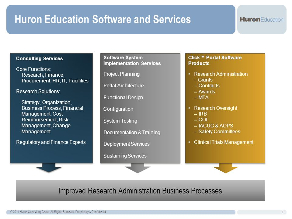 Huron Education Software and Services