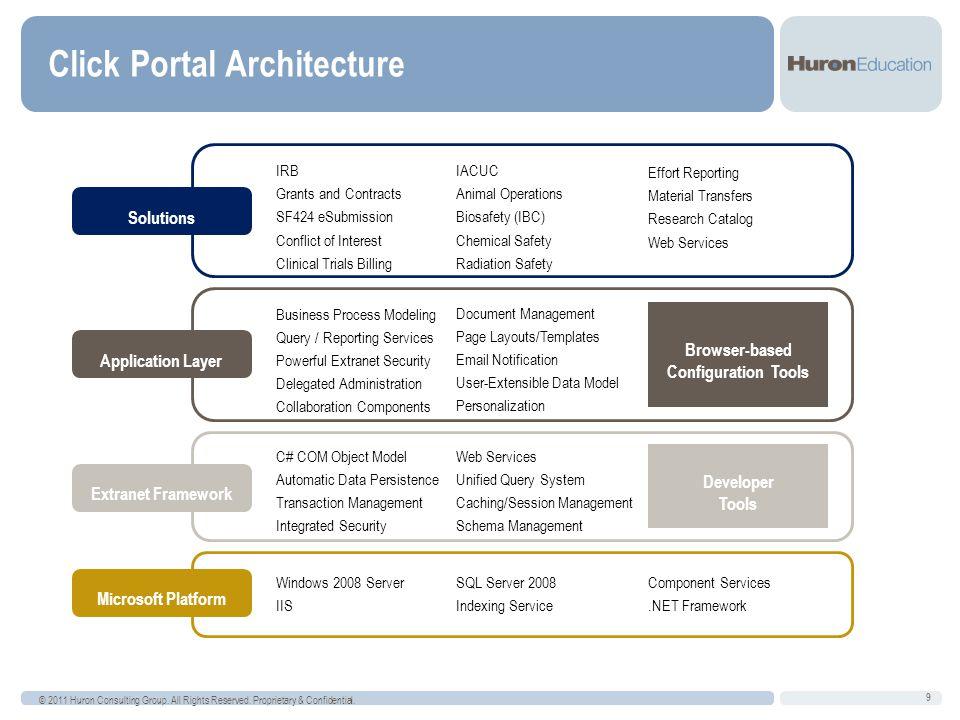 Click Portal Architecture