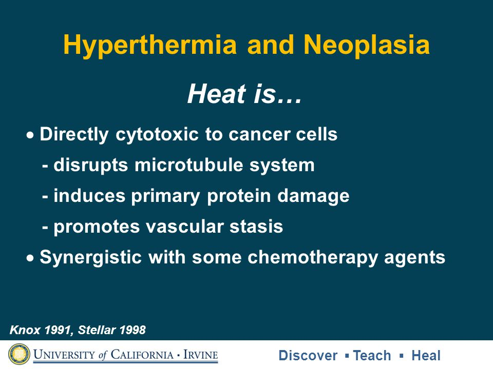 Hyperthermia and Neoplasia