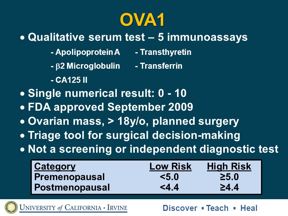 OVA1  Qualitative serum test – 5 immunoassays