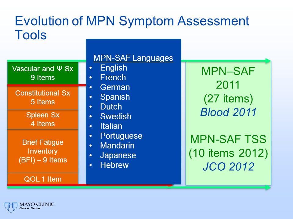 Evolution of MPN Symptom Assessment Tools