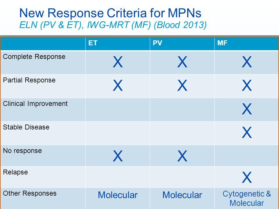 New Response Criteria for MPNs ELN (PV & ET), IWG-MRT (MF) (Blood 2013)