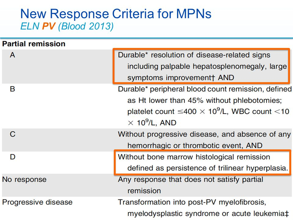 New Response Criteria for MPNs ELN PV (Blood 2013)