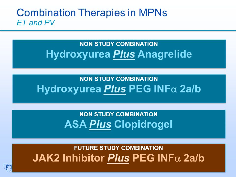 Combination Therapies in MPNs ET and PV