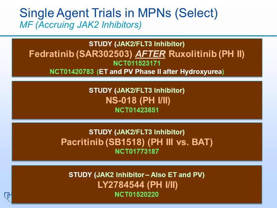 Single Agent Trials in MPNs (Select) MF (Accruing JAK2 Inhibitors)