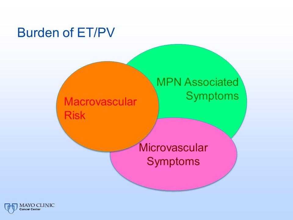 Burden of ET/PV MPN Associated Symptoms Macrovascular Risk