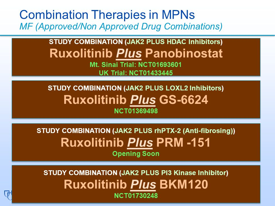 Ruxolitinib Plus Panobinostat