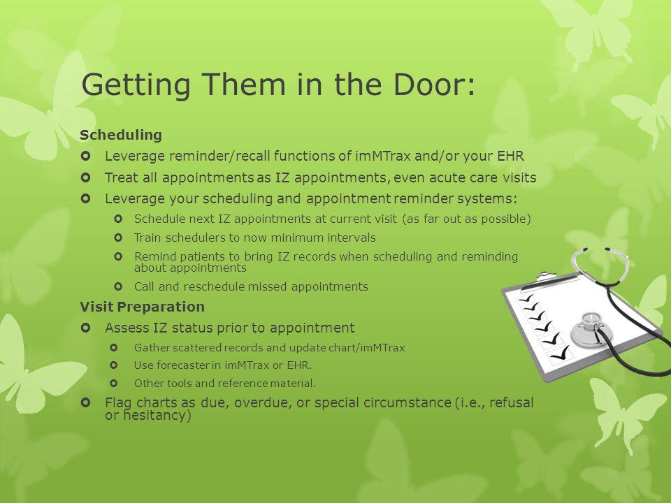 Getting Them in the Door: