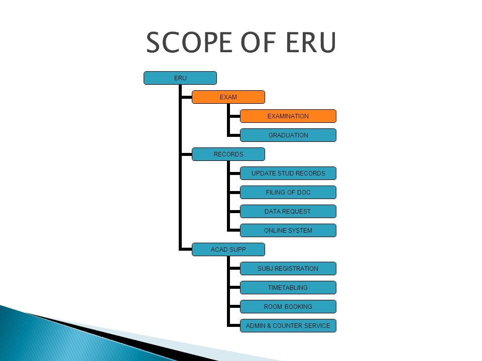 SCOPE OF ERU 5