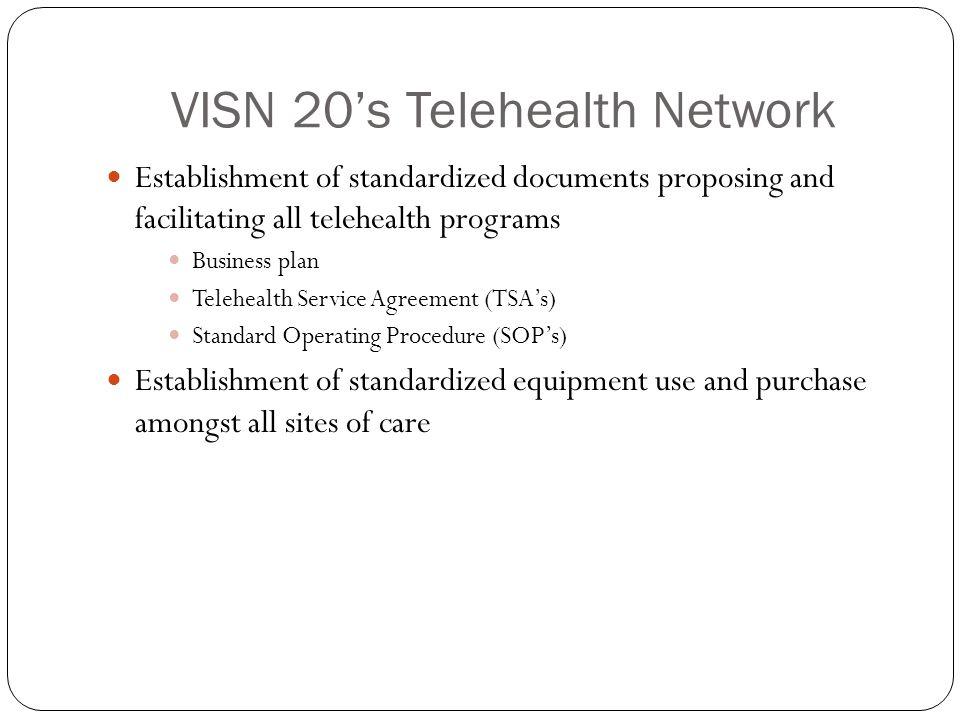 VISN 20's Telehealth Network