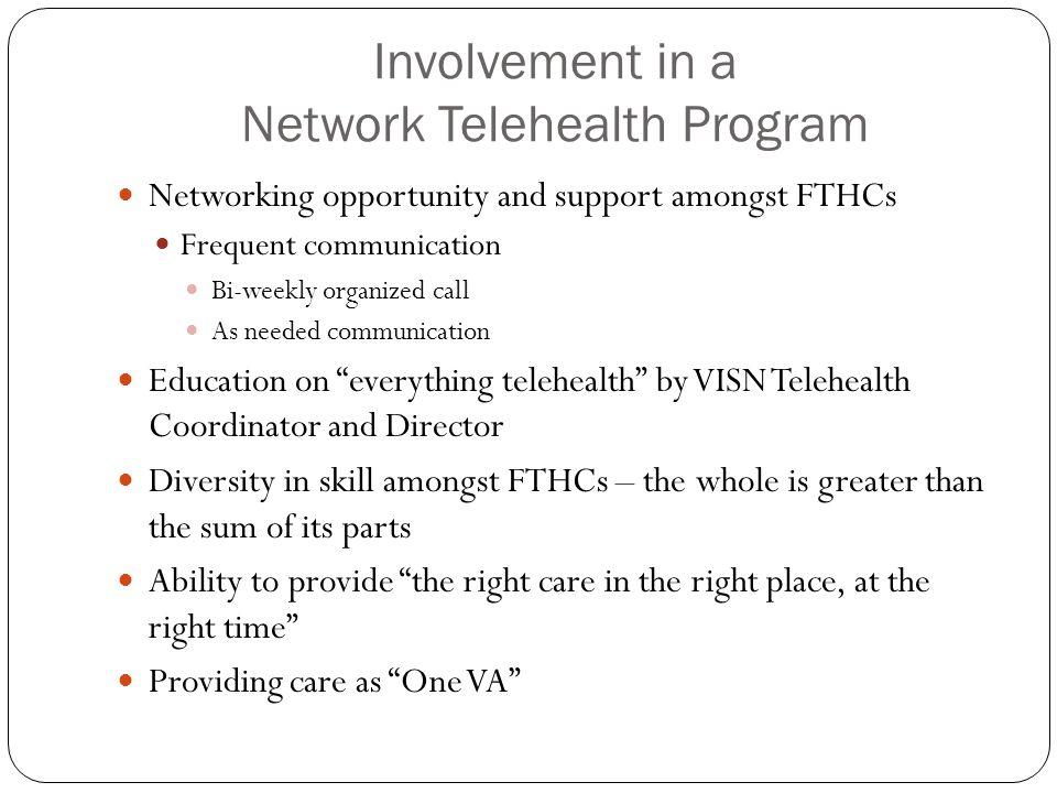 Involvement in a Network Telehealth Program