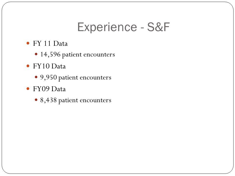 Experience - S&F FY 11 Data FY10 Data FY09 Data