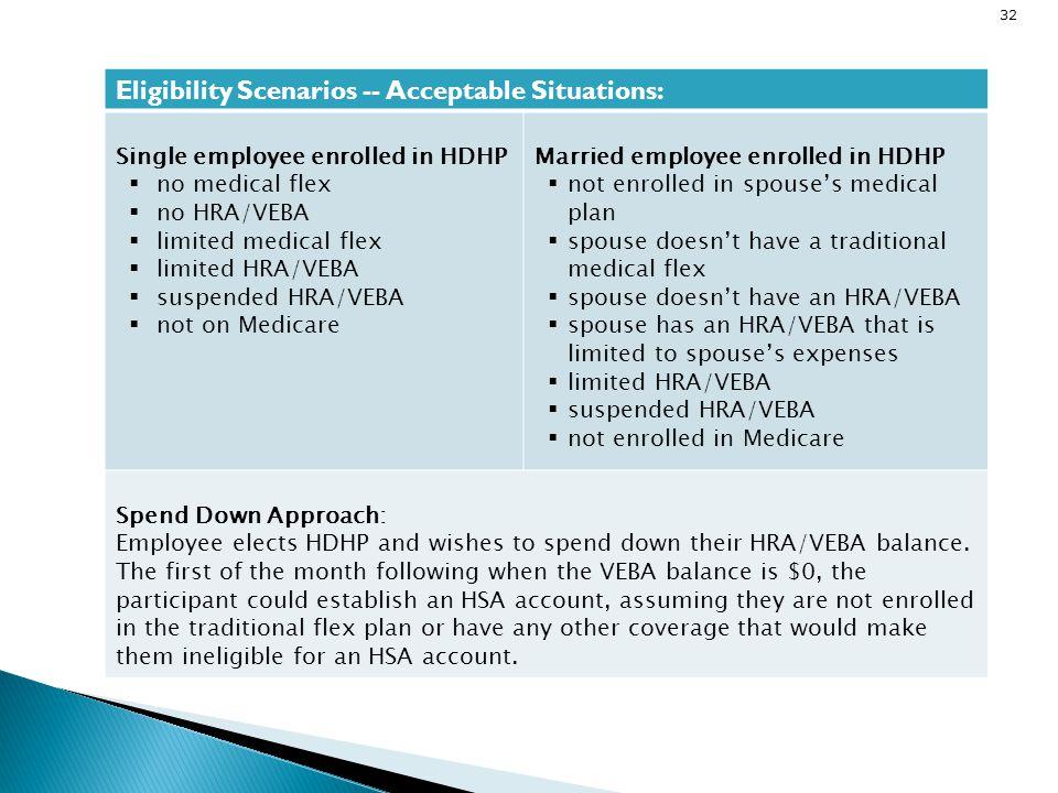 Eligibility Scenarios -- Acceptable Situations: