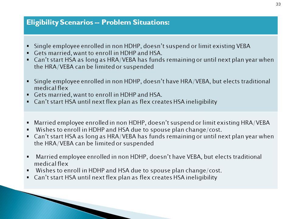 Some scenarios Eligibility Scenarios -- Problem Situations: