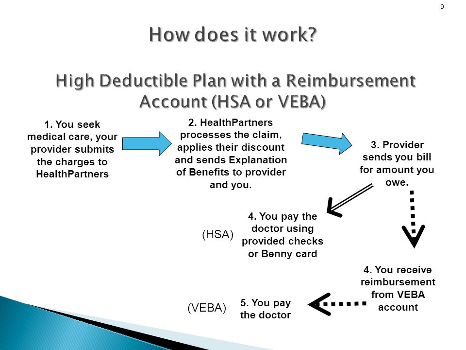 How does it work High Deductible Plan with a Reimbursement Account (HSA or VEBA)