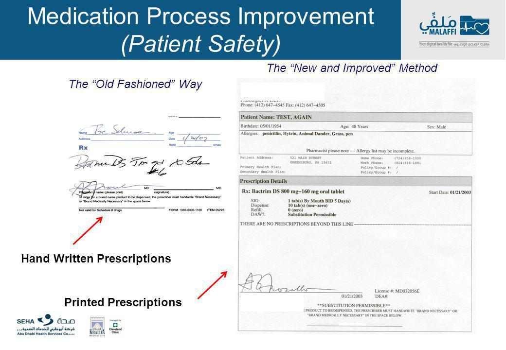 Medication Process Improvement (Patient Safety)