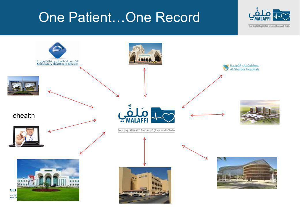 One Patient…One Record