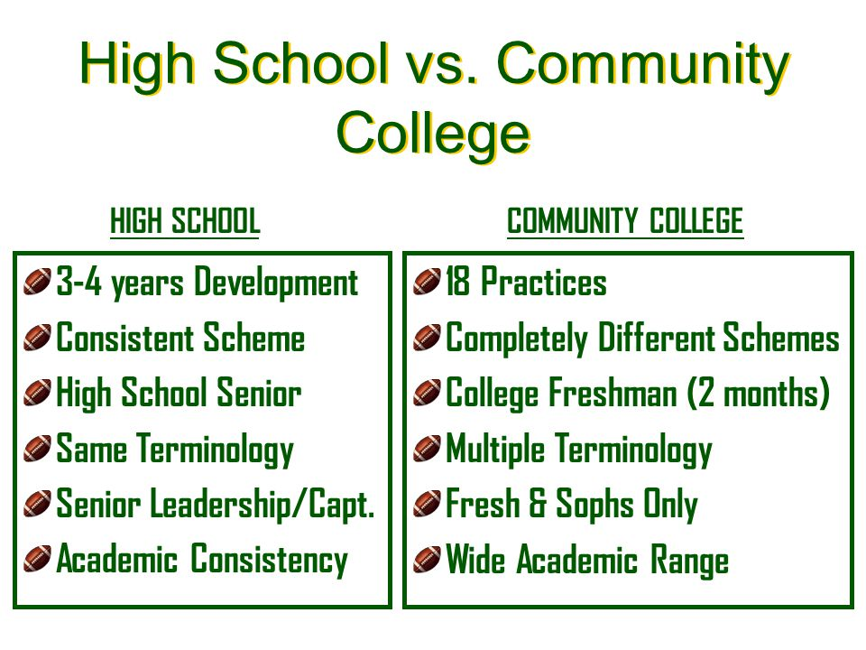 High School vs. Community College