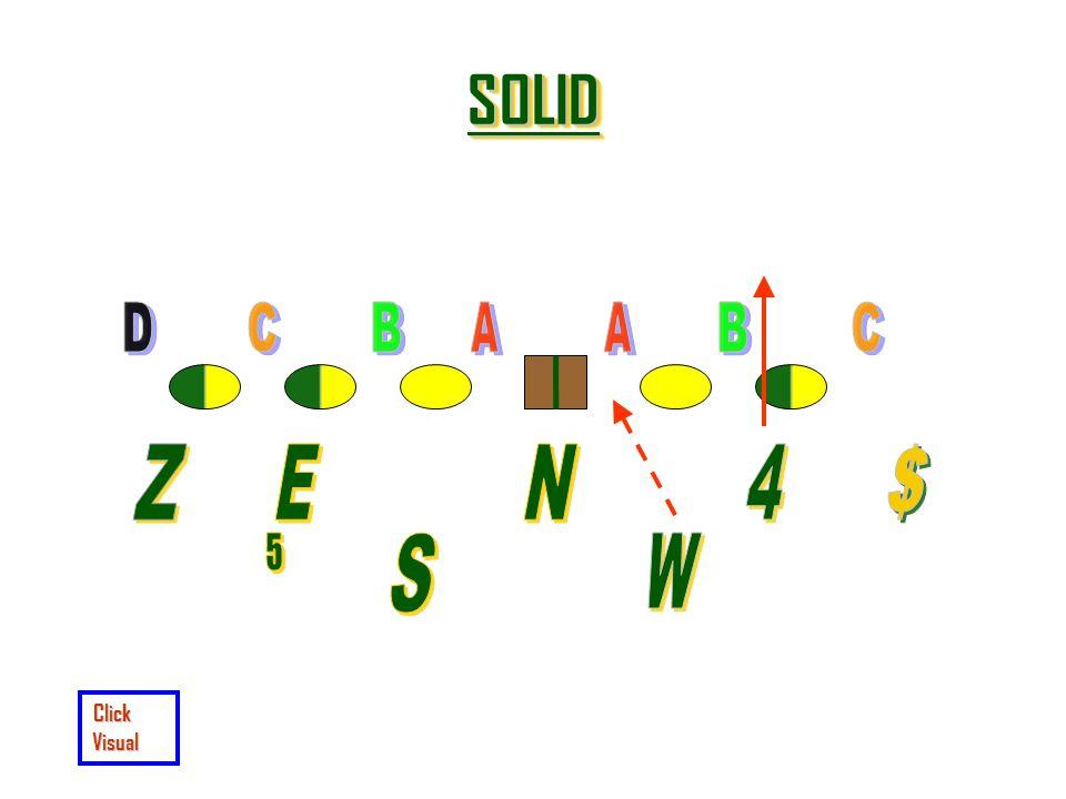 SOLID D C B A A B C Z E N 4 $ 5 S W Click Visual