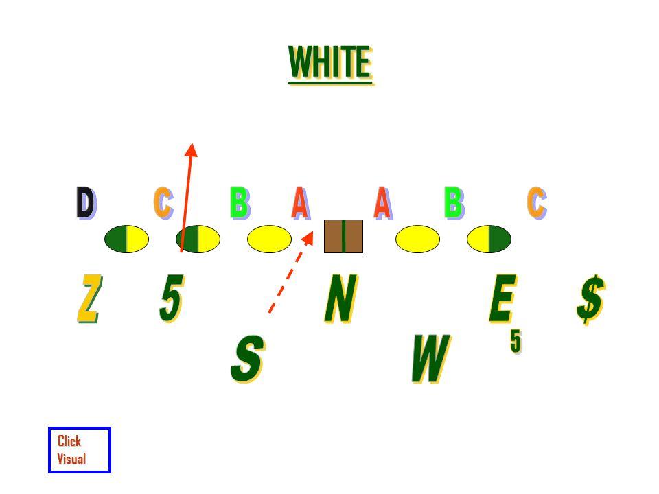 WHITE D C B A A B C Z 5 N E $ 5 S W Click Visual