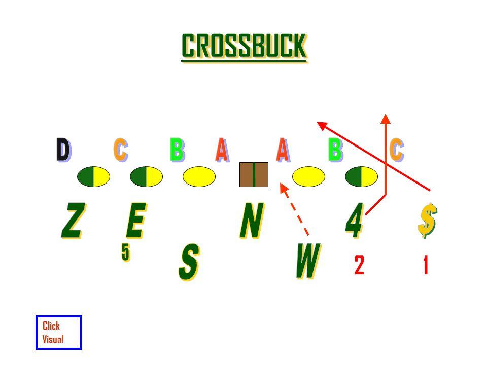 CROSSBUCK D C B A A B C Z E N 4 $ 5 S W 2 1 Click Visual