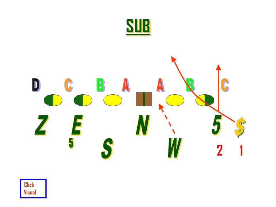 SUB D C B A A B C Z E N 5 $ 5 S W 2 1 Click Visual
