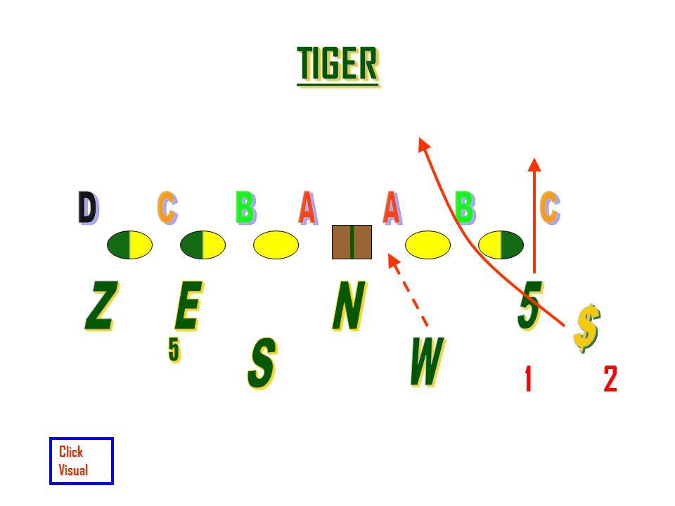 TIGER D C B A A B C Z E N 5 $ 5 S W 1 2 Click Visual