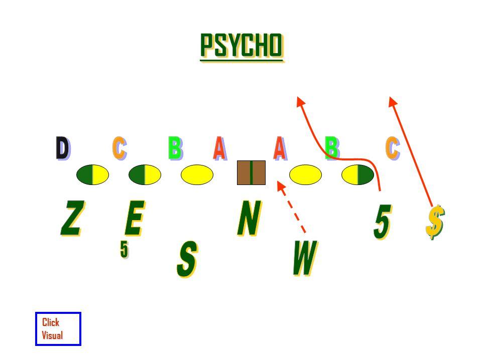 PSYCHO D C B A A B C Z E N 5 $ 5 S W Click Visual