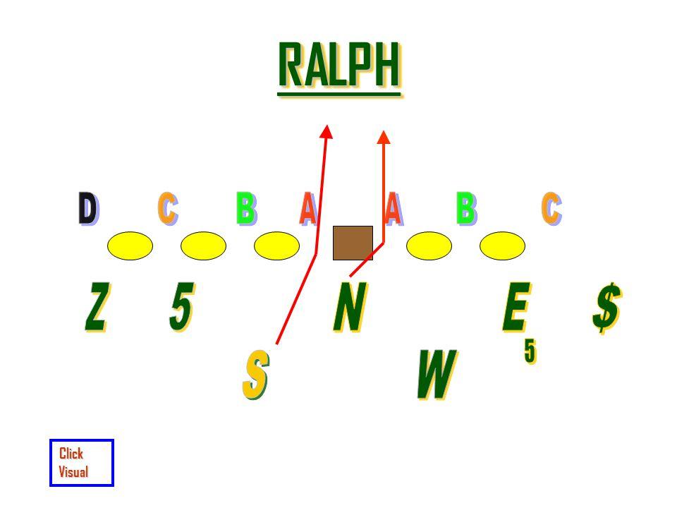 RALPH D C B A A B C Z 5 N E $ 5 S W Click Visual