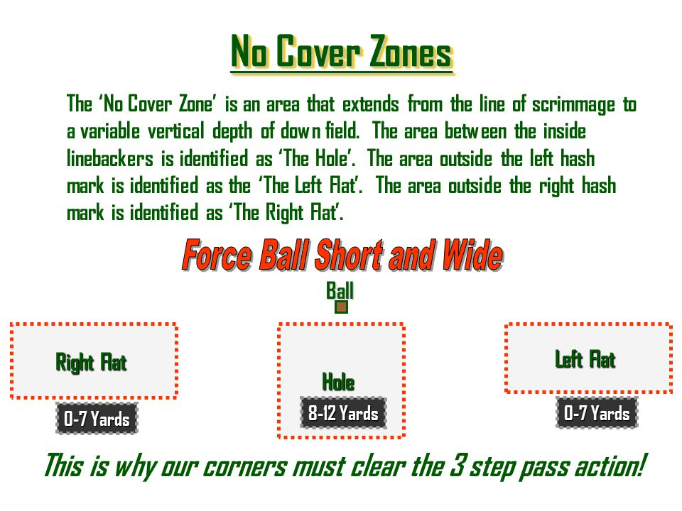 No Cover Zones