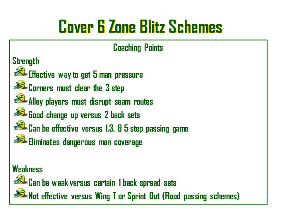 Cover 6 Zone Blitz Schemes