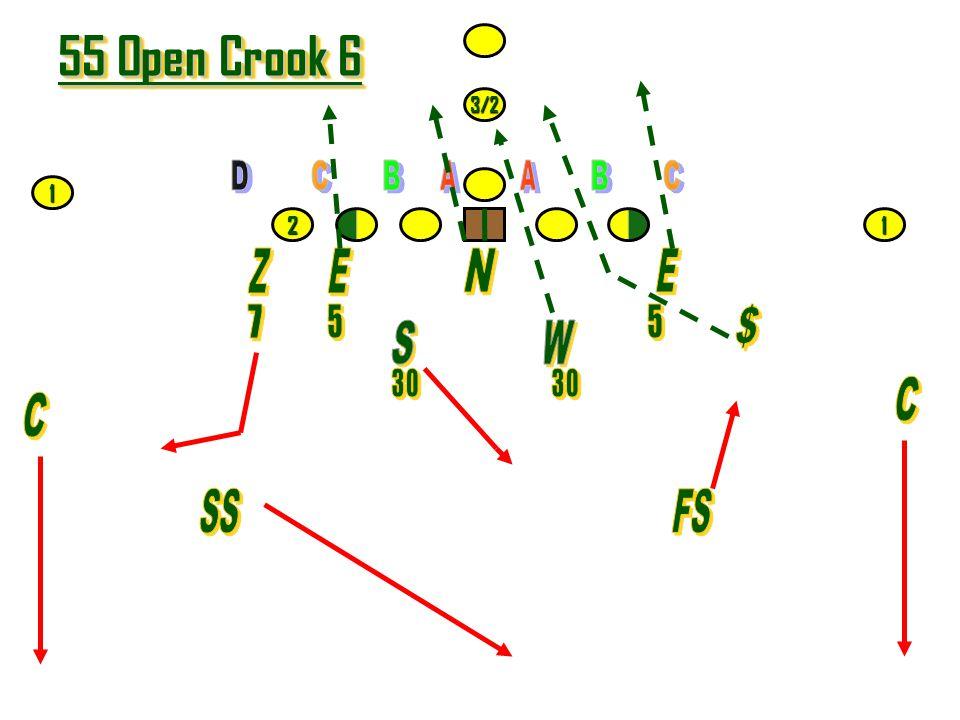 55 Open Crook 6 Z E N E $ S W C C SS FS 7 5 5 1 2 1 30 30 3/2 D C B A
