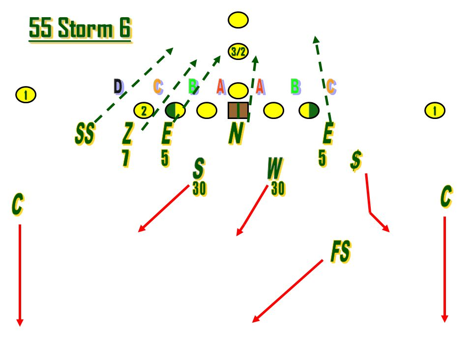 55 Storm 6 3/2 D C B A A B C 1 2 1 SS Z E N E 7 5 5 $ S W 30 30 C C FS