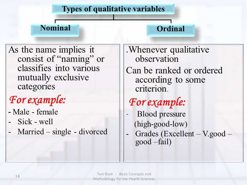 Types of qualitative variables