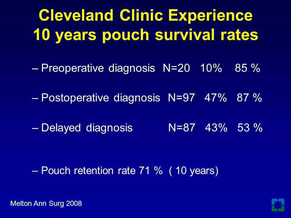 Cleveland Clinic Experience 10 years pouch survival rates