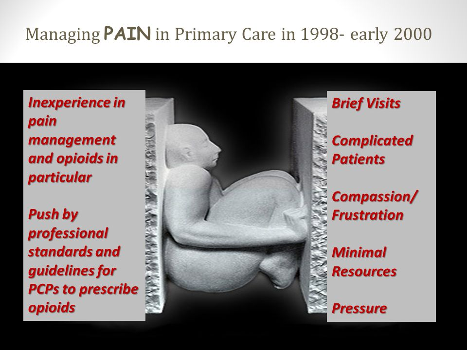 Managing PAIN in Primary Care in 1998- early 2000