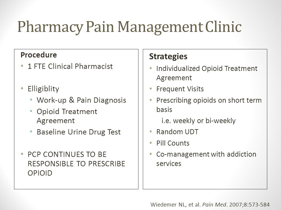 Pharmacy Pain Management Clinic