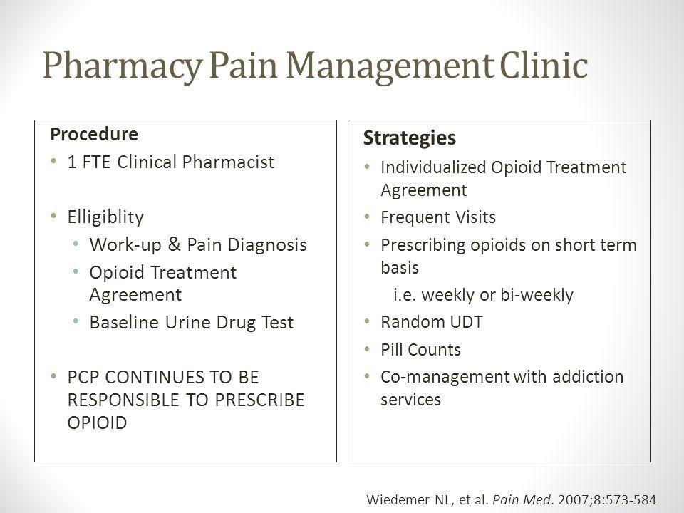 Pharmacy Pain Management Clinic