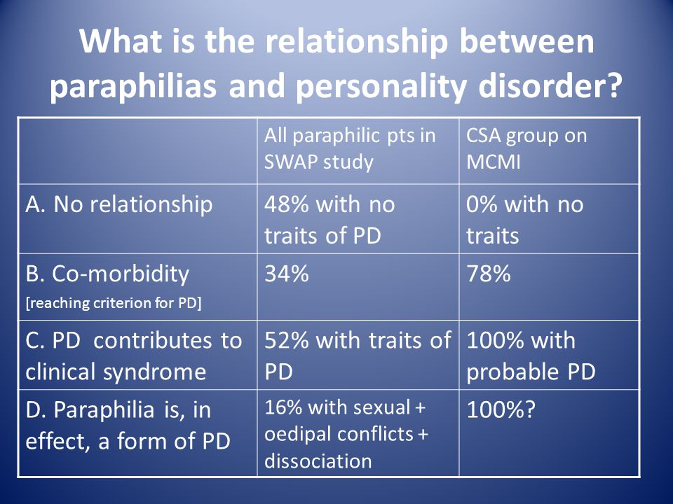 What is the relationship between paraphilias and personality disorder