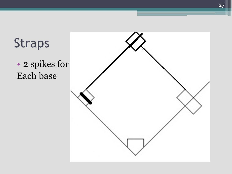 Straps 2 spikes for Each base