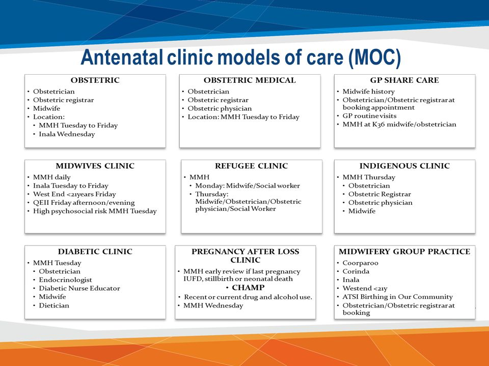 Antenatal clinic models of care (MOC)