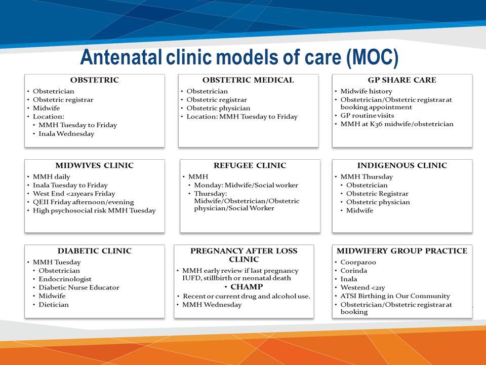 Antenatal clinic models of care (MOC)