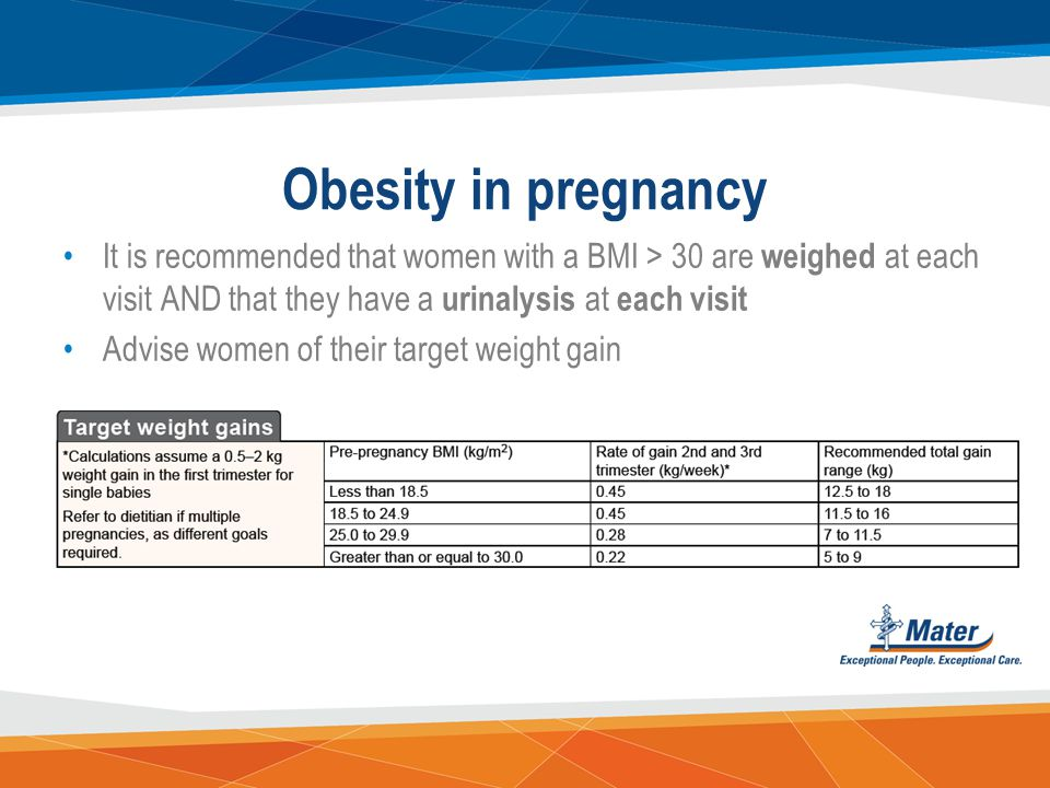 Obesity in pregnancy It is recommended that women with a BMI > 30 are weighed at each visit AND that they have a urinalysis at each visit.