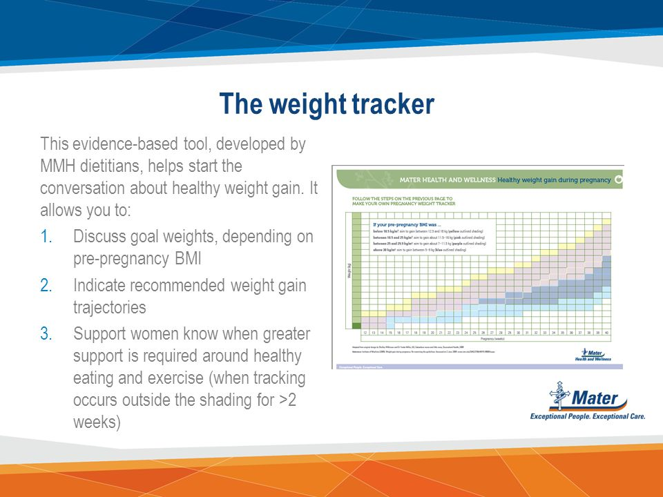 The weight tracker This evidence-based tool, developed by MMH dietitians, helps start the conversation about healthy weight gain. It allows you to: