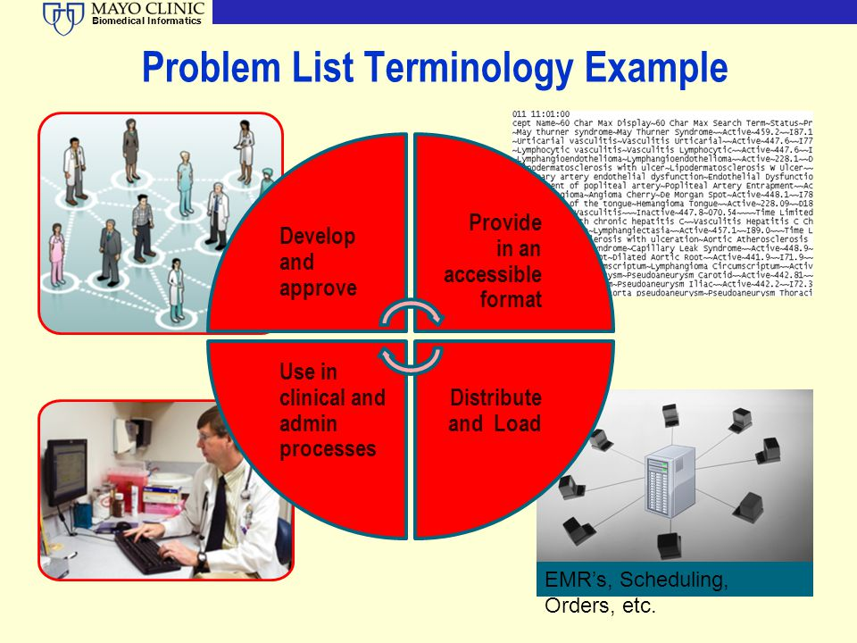 Problem List Terminology Example