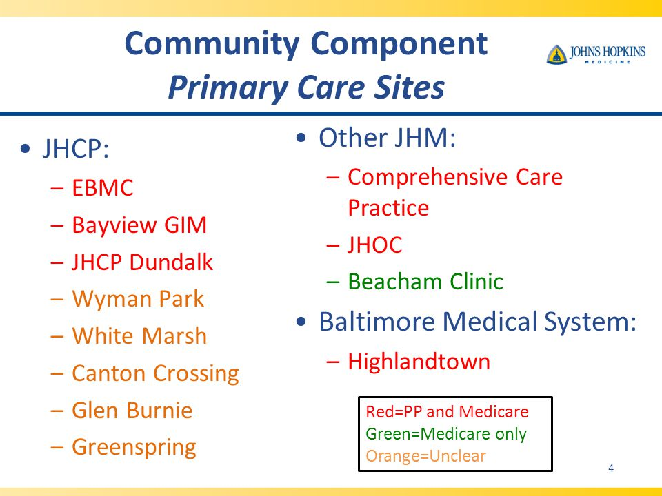 Community Component Primary Care Sites