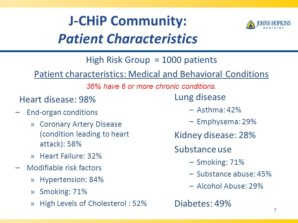 J-CHiP Community: Patient Characteristics
