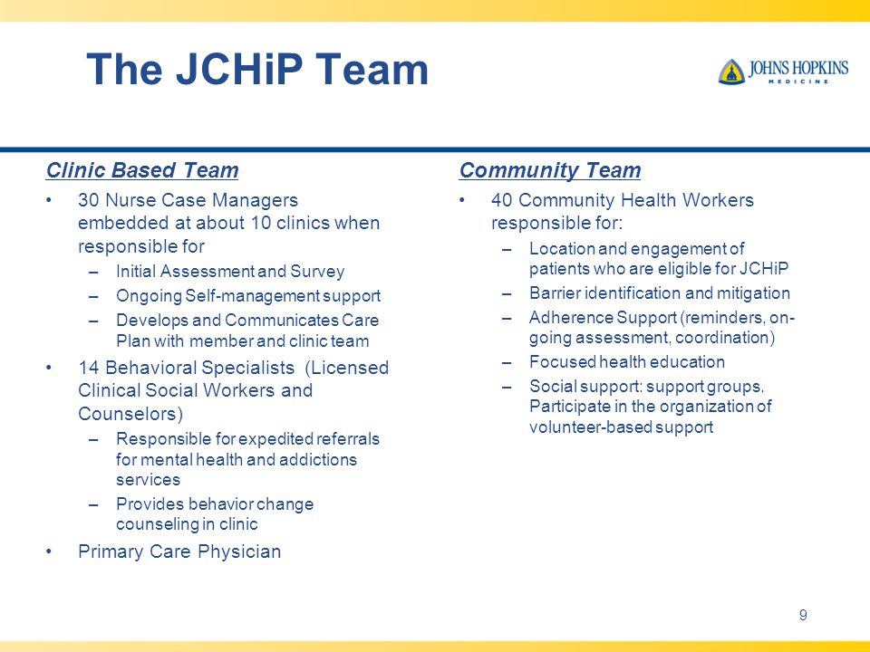 The JCHiP Team Clinic Based Team Community Team