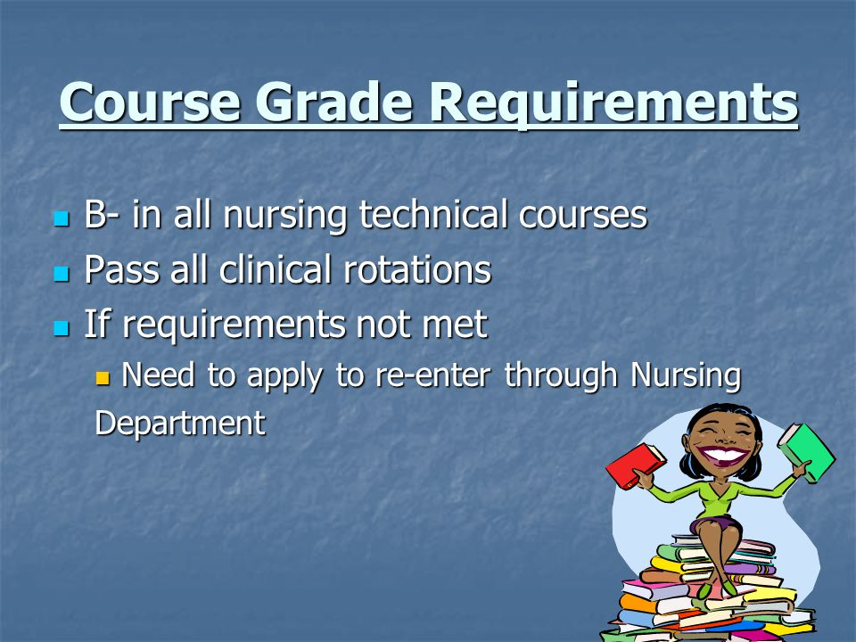 Course Grade Requirements